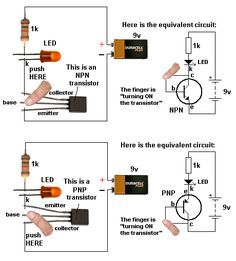 This is a circuit that explains how to build a NPN or PNP transistor tester. This is useful when building RF circuits and need to know if the transistor that you're going to use is bad or good. Electronics Projects, Electronic Circuit Projects, Electronics Components, Electronic Engineering, Electrical Engineering, Electronics Gadgets, Electrical Wiring, Tech Gadgets, Engineering Projects