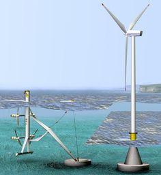 Dark Roasted Blend: Alternative Energy Mega Projects Offshore wind turbine