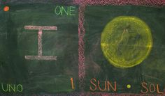 Waldorf ~ 1st grade ~ Quality of Numbers: One ~ chalkboard drawing