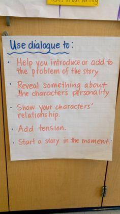 Narrative Writing Dialogue Chart {GE Staff Developer}