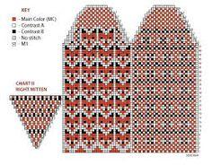 Kuvahaun tulos haulle fair isle mittens pattern free