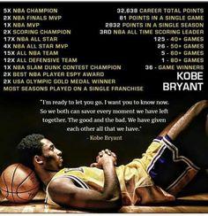 Kobe Bryant                                                                                                                                                      More