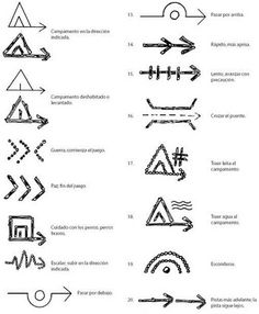 FICHAS TÉCNICAS PARA CAMPAMENTO: SIGNOS DE PISTA (8 hojas) Baden Powell Scouts, Swallows And Amazons, Survival Gadgets, Scout Activities, Scout Camping, Cub Scouts, Bushcraft, Tattoo Quotes, Camping Ideas