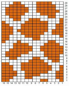 Rakkaudesta villasukkiin: Kaavioita