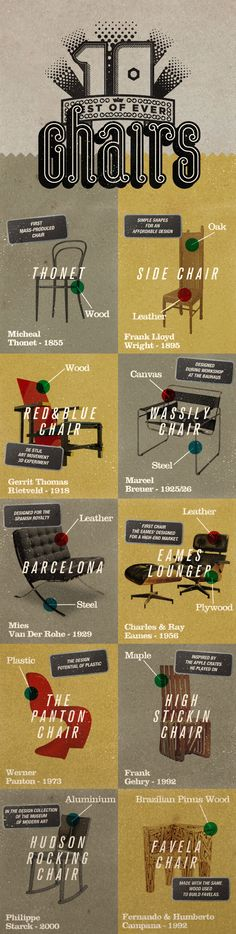 chairs infographic design