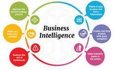 Rotech+Info+Systems+MSBI+ +Rotech+Info+Systems+Pvt+Ltd+MSBI