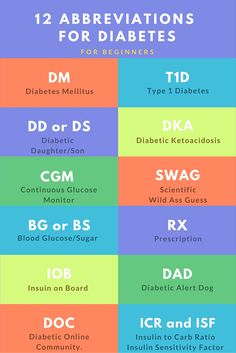 Abbreviations for parents of children with type 1 diabetes. Now you can learn the lingo!