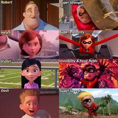 Disney And Dreamworks, Disney Pixar, Jack And Jack, Super Speed, Find Picture, Super Powers, Disneyland, Musicals, The Incredibles