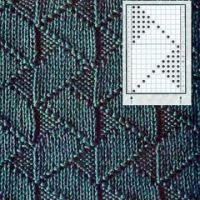 Simple knitting pattern with right and left stitches for beginners - beginnings .Simple knitting pattern with right and left stitches for beginners - beginners SIMPLE for left STITCHES CROCHET PATTERN Rattle Knitting Stiches, Easy Knitting Patterns, Knitting Charts, Knitting Socks, Free Knitting, Knitting Projects, Stitch Patterns, Simple Knitting, Tricot Simple
