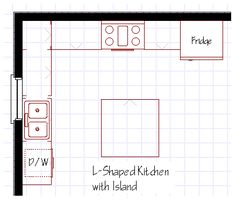 Island Kitchen Designs Layouts kitchen layouts with island | 10k kitchen remodel: island design