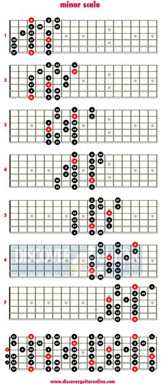 Zany image intended for printable guitar scales