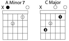 a minor 7 and c major chords