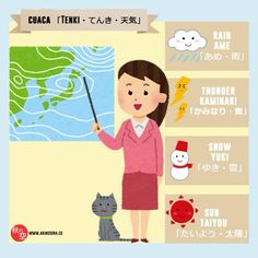 How to say the basica about the weather tenki. -- Japan, Japanese words, vocabulary, learning different languages, infographic