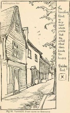 houses and perspective, drawing architecture in perspective, beginner guide to perspective: