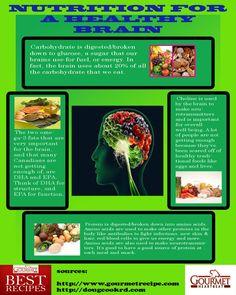 Nutrition for a healthy brain.