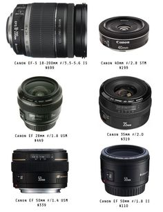 So you want to choose a lens for taking baby pictures   Hellobee