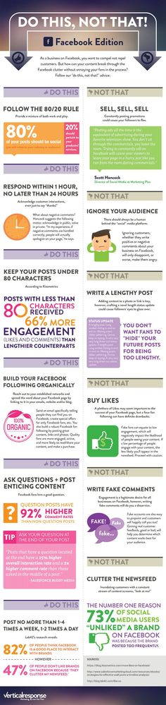 12 Dos and Don'ts of Facebook Page Management #socialmedia