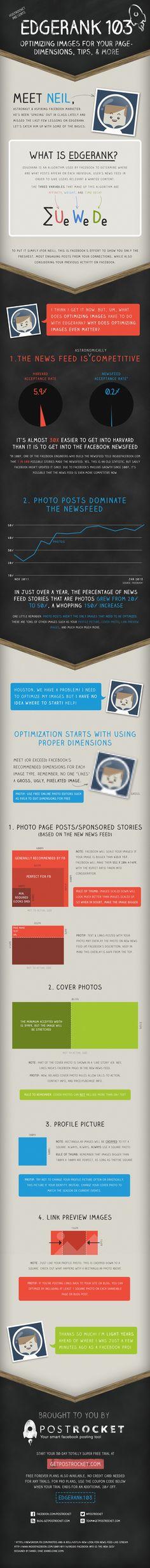 Facebook Bilder Infografik Komplett