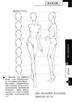 【漫画教程】比例结构