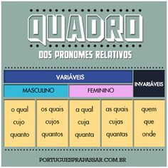 Português na tela: Dúvidas, por quê? #pronomes relativos                                                                                                                                                     Mais