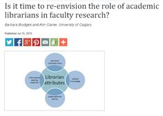 Is it time to re-envision the role of academic librarians in faculty research? / @library_connect | #readytoresearch #librarians #academiclibrary