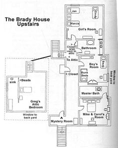 The Brady Bunch! house map floorplans - upstairs. Go Here for detailed info: http://www.modthesims.info/d/217944
