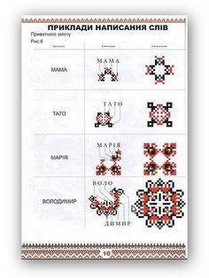 Symbols of Ukrainian embroidery Ukrainian Language, Ukrainian Art, Folk Embroidery, Embroidery Patterns, Free Images For Blogs, Cross Stitch Collection, Loom Patterns, Hama Beads, Cross Stitching