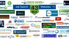 The Best On-Line Job Posting Resources