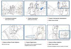 Resultado de imagen de storyboard