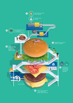 Shows elements of a hamburger like cogs in a blueprint