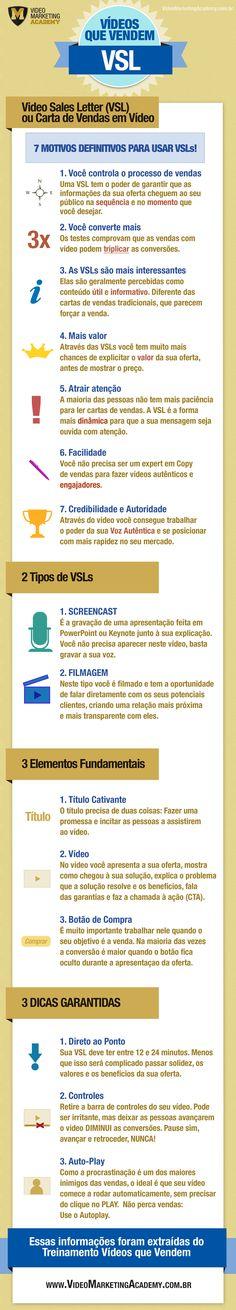 [Infográfico] O Poder da VSL!