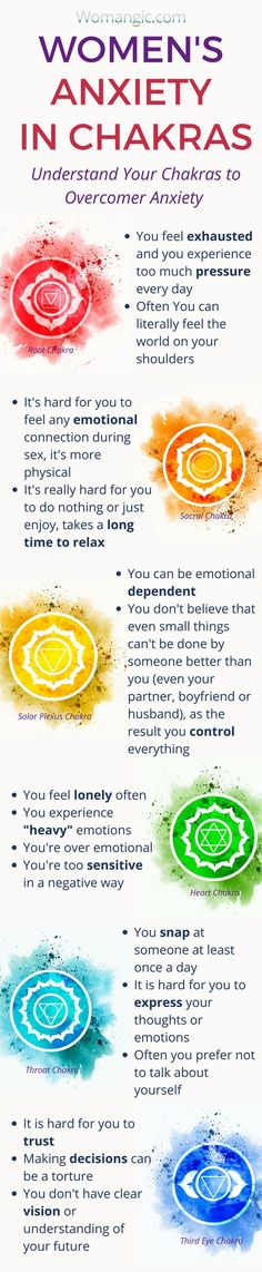 reiki-symbols-understand-your-chakras-to-overcome-anxiety-boost-self-love-and-understand-your-worth-chakra-chakra-balancing-root-sacral-solar/ SULTANGAZI SEARCH Chakra Healing, Chakra Mantra, Chakra Cleanse, Chakra Meditation, Social Anxiety, Anxiety Relief, Yoga Poses, Spirituality, Crystals
