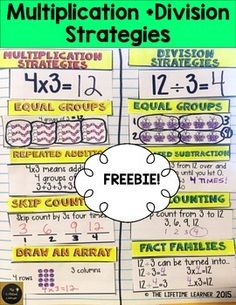 When I first begin teaching my students multiplication and division, we learn multiple strategies for both operations. After I have taught both multiplication and division for a few weeks, I find it very helpful for students to have the strategies side by side in their notebooks to compare the two operations.This mini lesson or interactive notebook page helps students recognize the similarities and differences between multiplication and division.