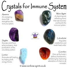 Crystal healing poster showing some of the stones with properties to boost and strengthen the immune system