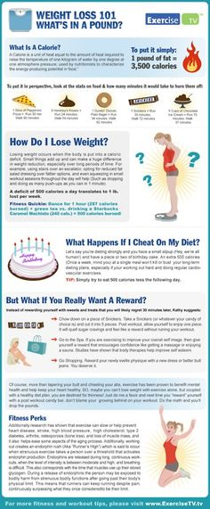 weight loss 101 healthy-lifestyle-infographics http://womendres.blogspot.com