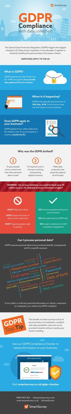 GDPR Compliance – What this means for Data Collection [Infographic] - Smart Insights Digital Marketing Advice Marketing Technology, Marketing Automation, Digital Marketing Strategy, The Marketing, Business Marketing, Data Architecture, Gdpr Compliance, General Data Protection Regulation, Digital News