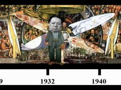 Vida y Obra de Diego Rivera Diego Rivera Frida Kahlo, Frida And Diego, Mexican Artists, Spanish Artists, Art Espagnole, History Of Modern Art, Clemente Orozco, Spanish Conversation, Hispanic Heritage