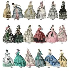 Women's fashion in every year from 1784-1970