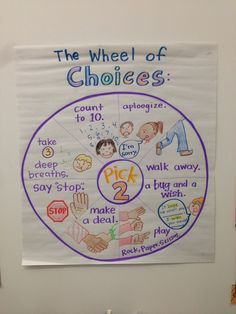 "Great way for students to solve or deal with their problems independently. I've already heard my kindergarteners saying, ""Go to the wheel of choices!"""