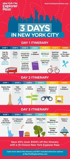 Travelling to New York City? Use this expert itinerary to plan your trip – you w… Travel tips 2019 Travelling to New York City? Use this expert itinerary to plan your trip – you won't want to miss any of the top attractions! Voyage Usa, Voyage New York, New York Vacation, New York City Travel, New York City Trip, New York Travel Guide, Vacation Travel, Paris Travel, Vacations