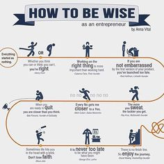 Brilliant infographic from Anna Vital via @secrets2success on Instagram #entrepreneur #wisewords