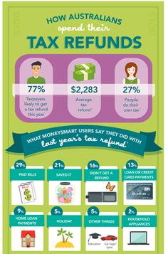 spend-tax-return1.png (700×1060)