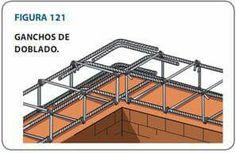 Civil Engineering Design, Civil Engineering Construction, Architectural Engineering, Concrete Structure, Building Structure, Building A House, Framing Construction, Construction Tools, Rebar Detailing
