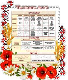 Ukrainian Art, Diy And Crafts, Teaching, Education, School, Learning, Training, Educational Illustrations, Studying