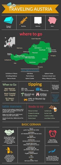 "Wandershare.com - Traveling Austria | by Wandershare  Flickr has these for a ton of destinations!  Search ""Wandershare"" on Flickr!  High Res Downloads."