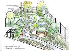 Visualization of Groundswell Permaculture Food Forest and Community Garden Design by Verge Permaculture Inc, Watercolor