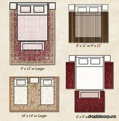 Area Rug Size And Placement Easy How To Diagrams   Broken Link