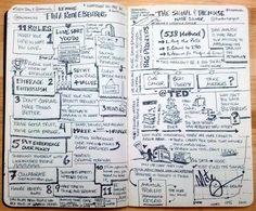 Thinking graphically ! -- PatrickAshamalla_SXSWDay3Notes-Page3_4