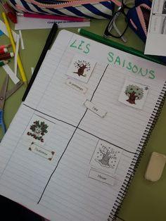 Francés hasta en la sopa...: Les saisons de l'année