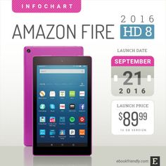 The new 8-inch Amazon Fire: twice the memory, Alexa support, only $89.99